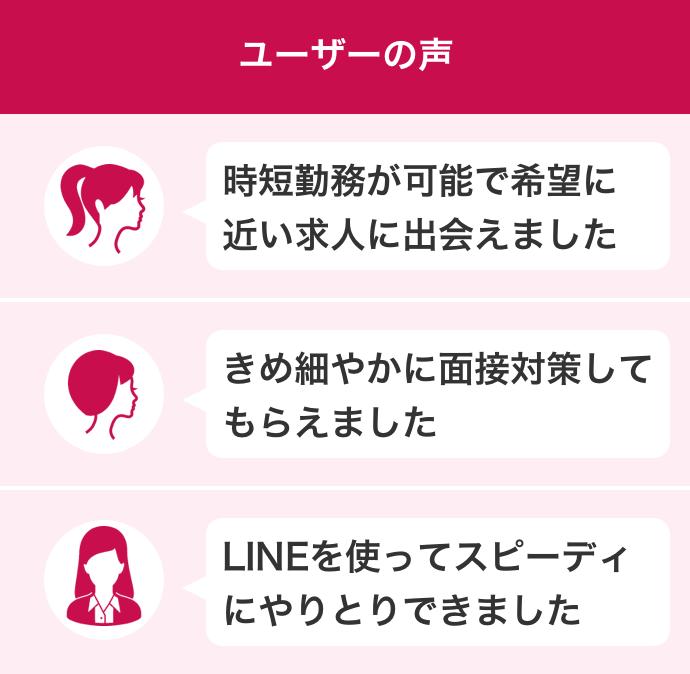 ユーザーの声。時短勤務が可能で希望に近い求人に出会えました。きめ細やかに面接対策してもらえました。LINEを使ってスピーディにやりとりできました。